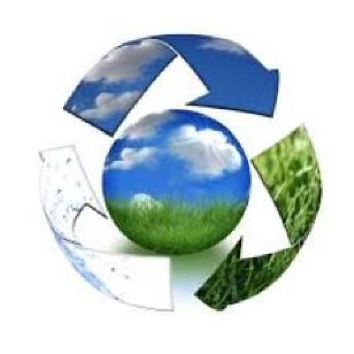 recikliranje image recikliranje